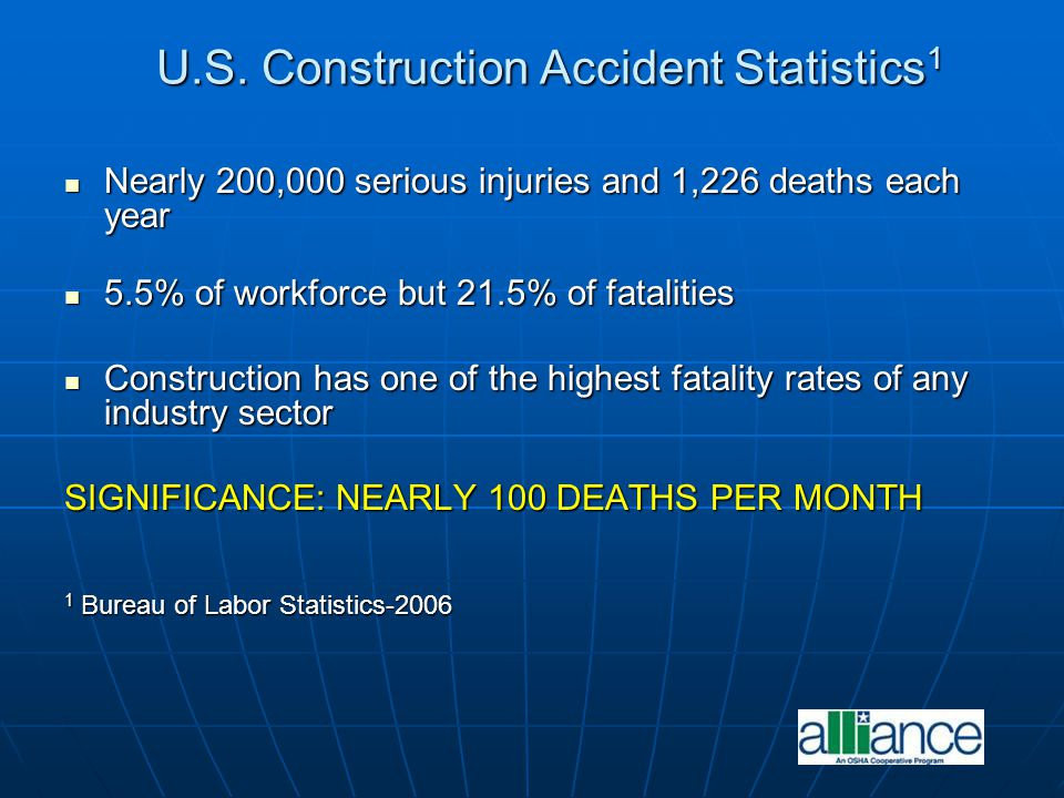 U.S. Construction Accident Statistics 1 Nearly 200,000 serious injuries and 1,226 deaths each year Nearly 200,000 serious injuries and 1,226 deaths ea