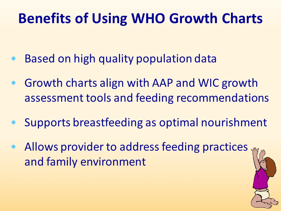 Benefits of Using WHO Growth Charts Based on high quality population data Growth charts align with AAP and WIC growth assessment tools and feeding rec