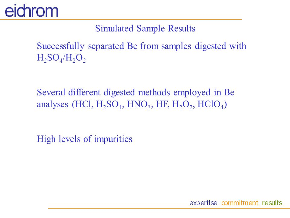 Simulated Sample Results Successfully separated Be from samples digested with H 2 SO 4 /H 2 O 2 Several different digested methods employed in Be analyses (HCl, H 2 SO 4, HNO 3, HF, H 2 O 2, HClO 4 ) High levels of impurities