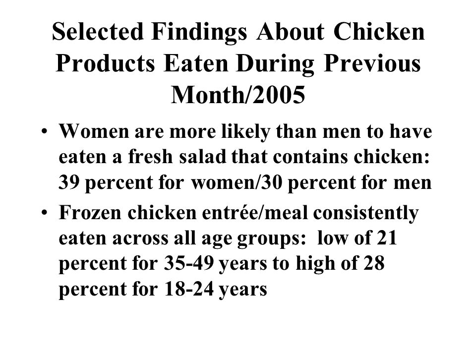 Selected Findings About Chicken Products Eaten During Previous Month/2005 Women are more likely than men to have eaten a fresh salad that contains chicken: 39 percent for women/30 percent for men Frozen chicken entrée/meal consistently eaten across all age groups: low of 21 percent for 35-49 years to high of 28 percent for 18-24 years