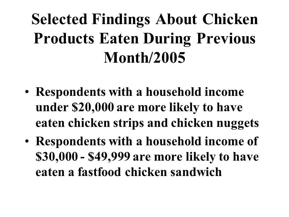 Selected Findings About Chicken Products Eaten During Previous Month/2005 Respondents with a household income under $20,000 are more likely to have ea