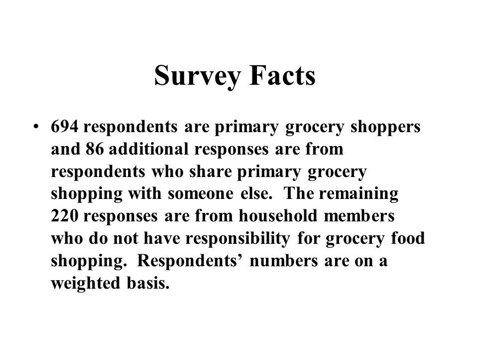 Survey Facts 694 respondents are primary grocery shoppers and 86 additional responses are from respondents who share primary grocery shopping with someone else.