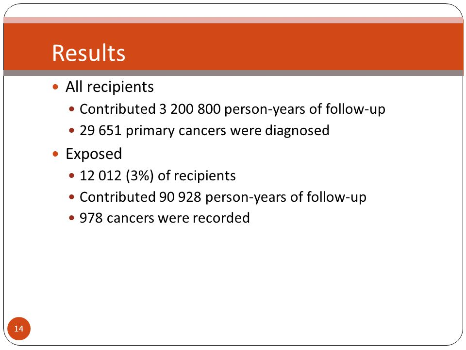 14 Results All recipients Contributed person-years of follow-up primary cancers were diagnosed Exposed (3%) of recipients Contributed person-years of follow-up 978 cancers were recorded