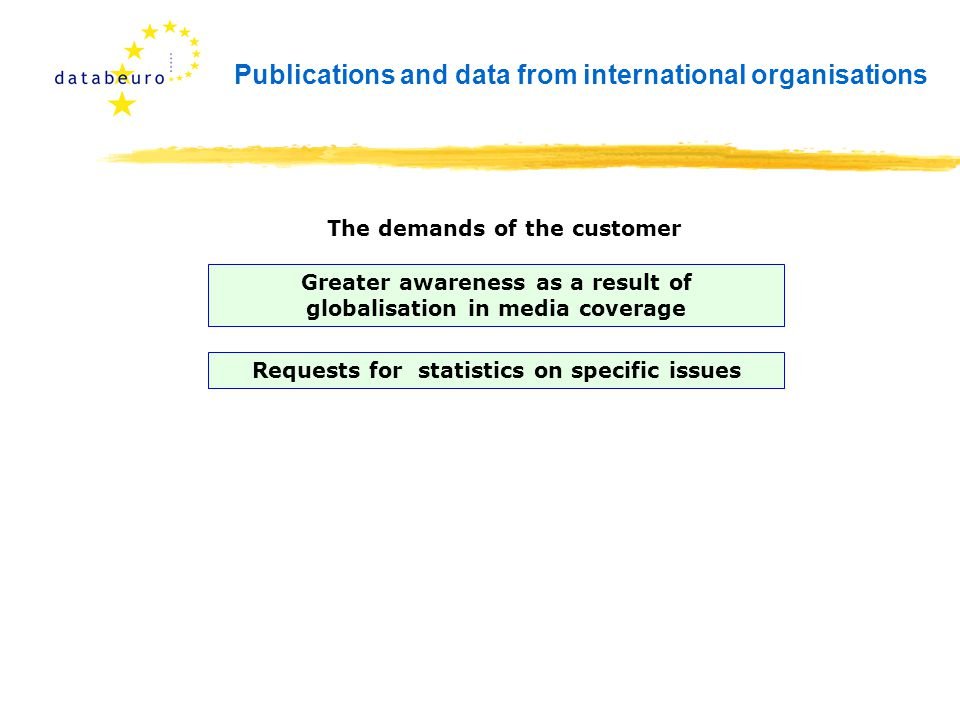 Publications and data from international organisations The demands of the customer Greater awareness as a result of globalisation in media coverage Requests for statistics on specific issues