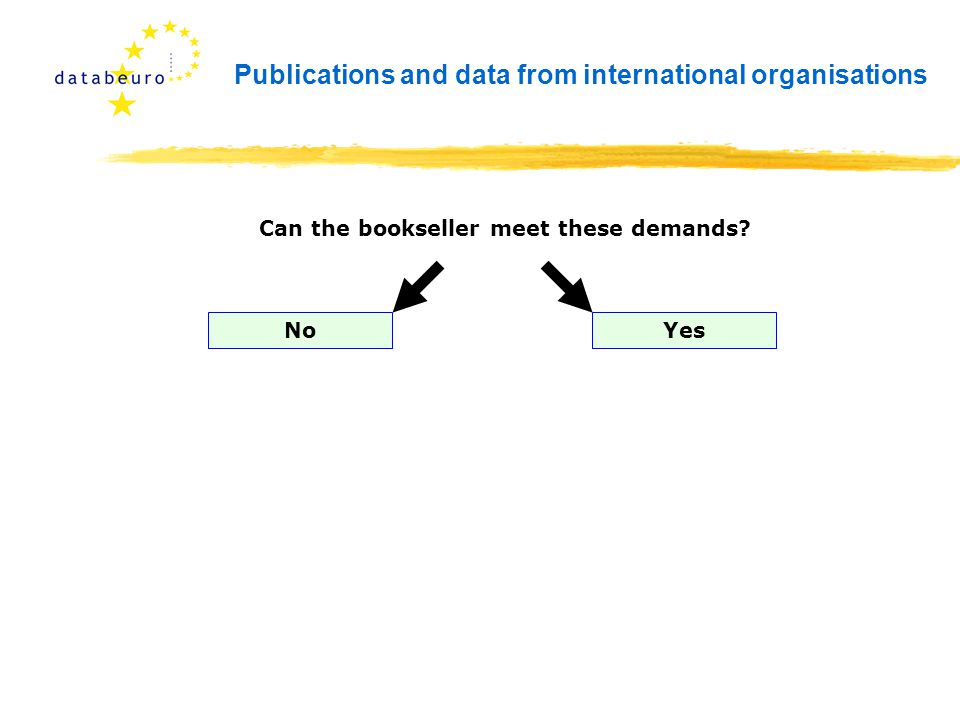 Publications and data from international organisations Can the bookseller meet these demands NoYes