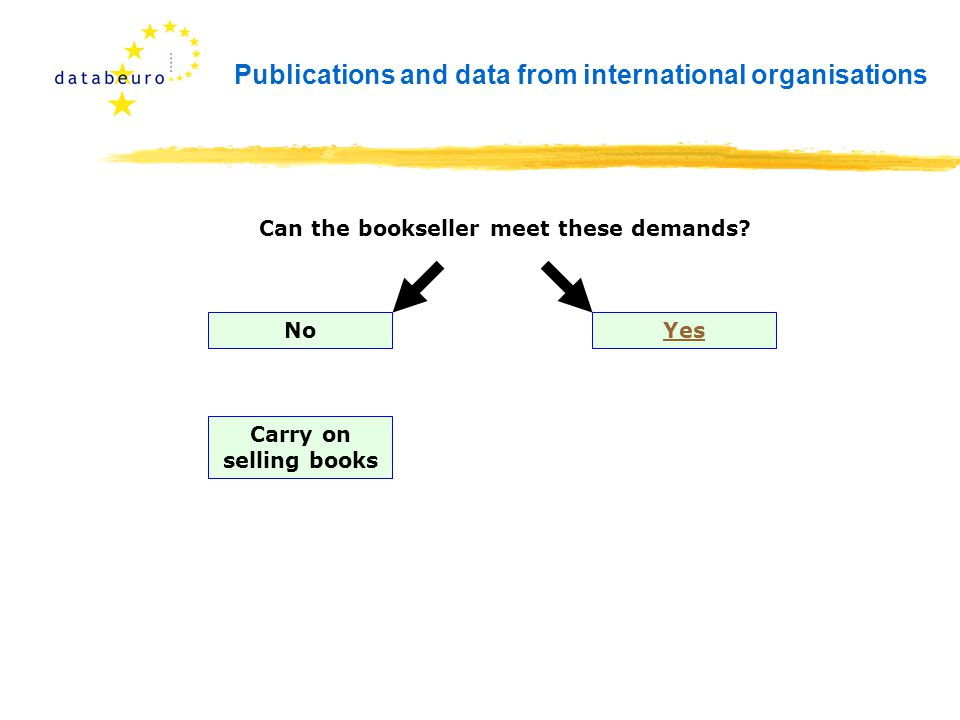 Publications and data from international organisations Can the bookseller meet these demands.