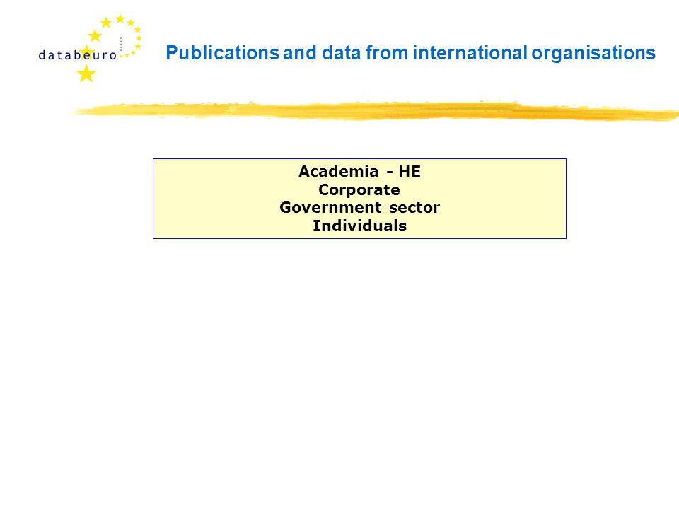 Publications and data from international organisations Academia - HE Corporate Government sector Individuals
