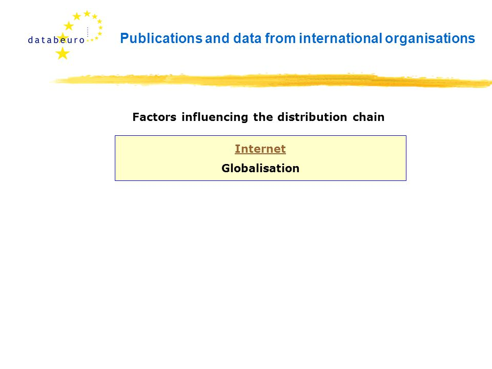Publications and data from international organisations Internet Globalisation Factors influencing the distribution chain