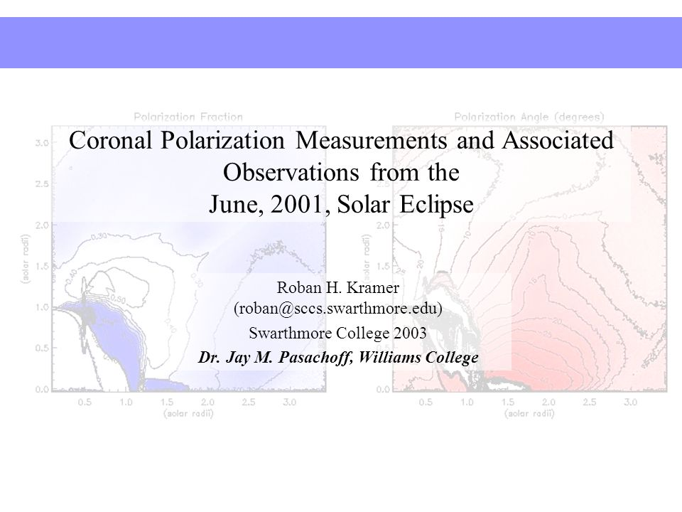 Coronal Polarization Measurements and Associated Observations from the June, 2001, Solar Eclipse Roban H.