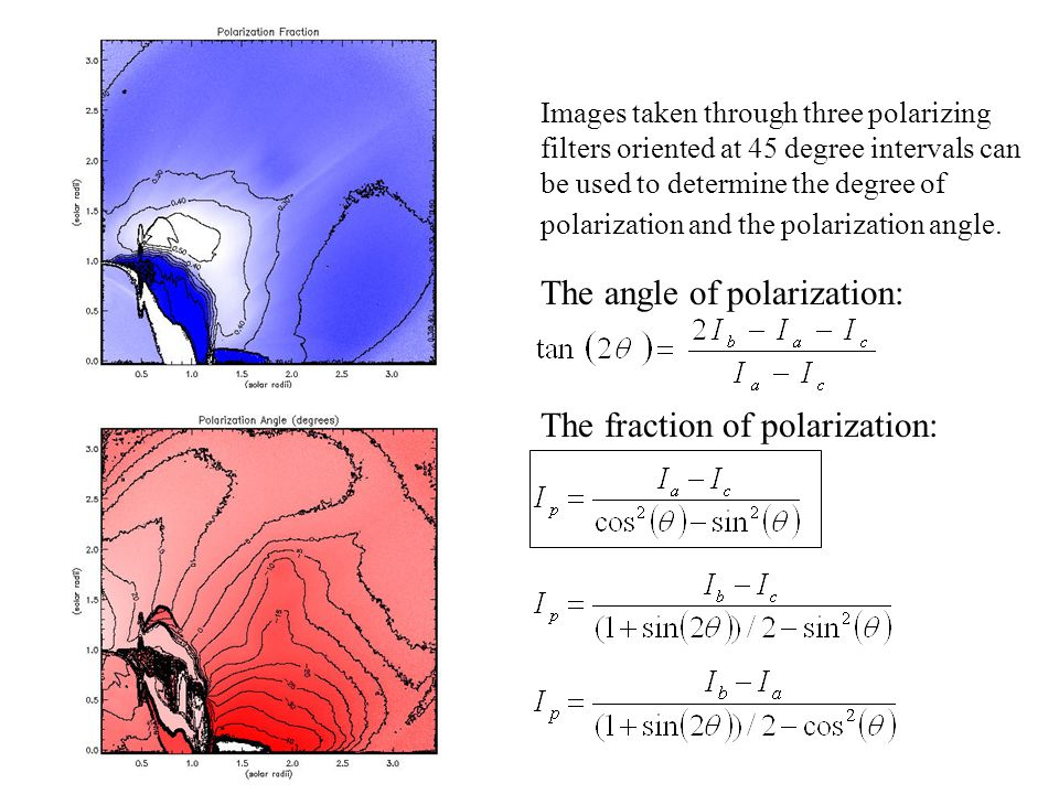 The angle of polarization: The fraction of polarization: Images taken through three polarizing filters oriented at 45 degree intervals can be used to