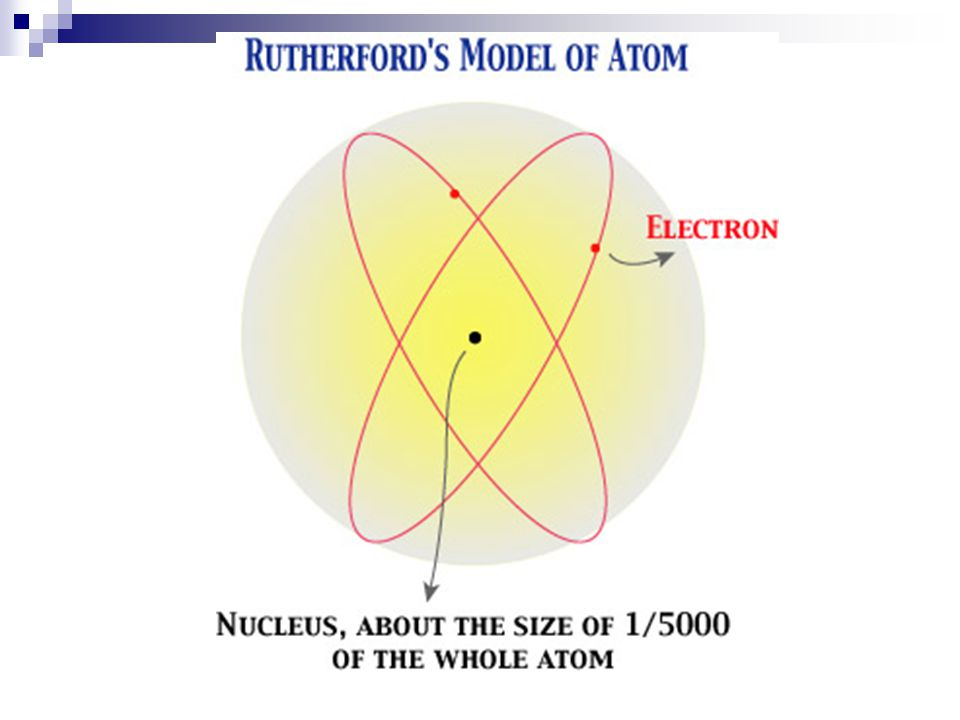 The Electron Cloud http://www.chemeng.uiuc.edu/~alkgrp/mo/gk12/quantum/H_S_orbital.jpg The higher the electron density, the higher the probability that an electron may be found in that region.