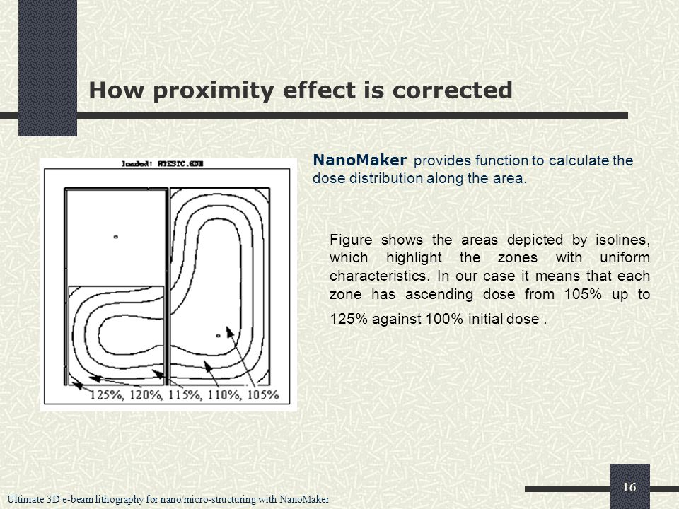 Ultimate 3D e-beam lithography for nano/micro-structuring with NanoMaker 16 How proximity effect is corrected NanoMaker provides function to calculate the dose distribution along the area.