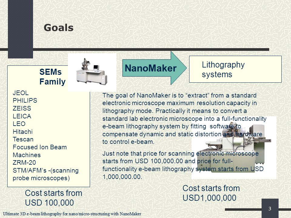 3 NanoMaker SEMs Family Lithography systems JEOL PHILIPS ZEISS LEICA LEO Hitachi Tescan Focused Ion Beam Machines ZRM-20 STM/AFM's -(scanning probe microscopes) Cost starts from USD 100,000 Cost starts from USD1,000,000 Ultimate 3D e-beam lithography for nano/micro-structuring with NanoMaker The goal of NanoMaker is to extract from a standard electronic microscope maximum resolution capacity in lithography mode.