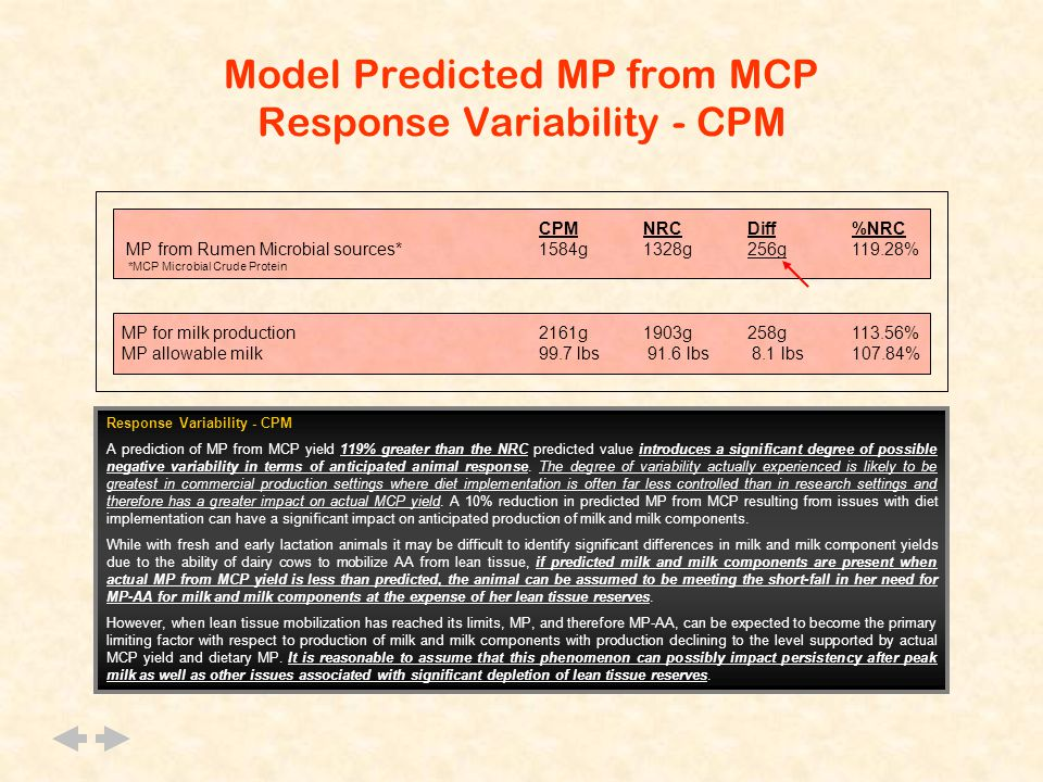 Model Predicted MP from MCP Response Variability - CPM Response Variability - CPM A prediction of MP from MCP yield 119% greater than the NRC predicted value introduces a significant degree of possible negative variability in terms of anticipated animal response.