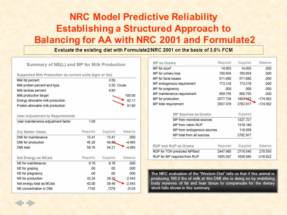 NRC Model Predictive Reliability Establishing a Structured Approach to Balancing for AA with NRC 2001 and Formulate2 Evaluate the existing diet with Formulate2/NRC 2001 on the basis of 3.5% FCM The NRC evaluation of the Western Diet tells us that if this animal is producing 100.0 lbs of milk at this DMI she is doing so by mobilizing body reserves of fat and lean tissue to compensate for the dietary short-falls shown in this summary.