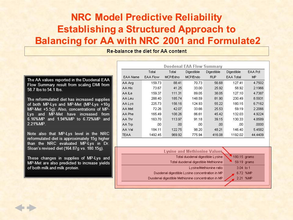 NRC Model Predictive Reliability Establishing a Structured Approach to Balancing for AA with NRC 2001 and Formulate2 Re-balance the diet for AA content The AA values reported in the Duodenal EAA Flow Summary result from scaling DMI from 58.7 lbs to 54.1 lbs.