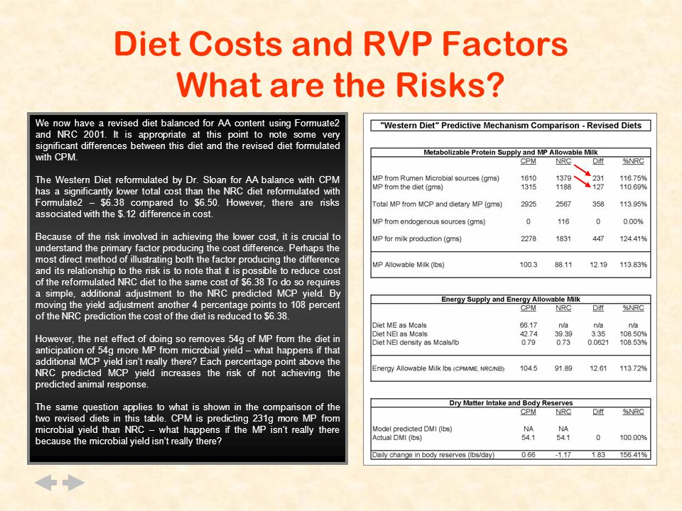 Diet Costs and RVP Factors What are the Risks? We now have a revised diet balanced for AA content using Formuate2 and NRC 2001. It is appropriate at t