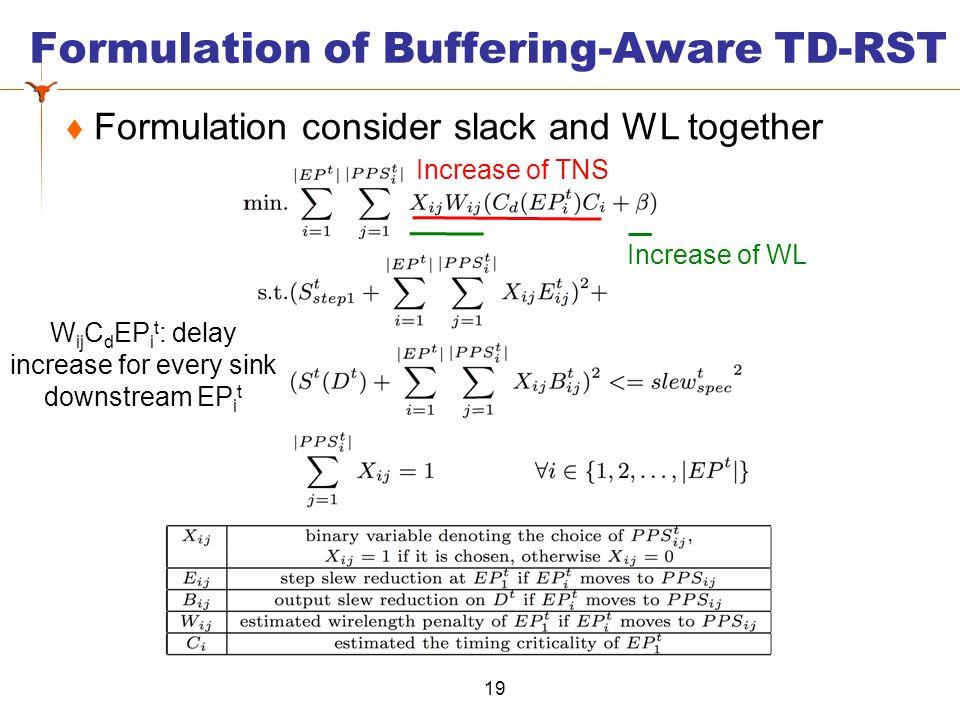  Formulation consider slack and WL together 19 Formulation of Buffering-Aware TD-RST W ij C d EP i t : delay increase for every sink downstream EP i t Increase of TNS Increase of WL