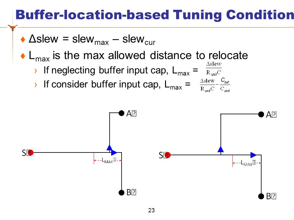 Buffer-location-based Tuning Condition  Δslew = slew max – slew cur  L max is the max allowed distance to relocate ›If neglecting buffer input cap, L max = ›If consider buffer input cap, L max = 23