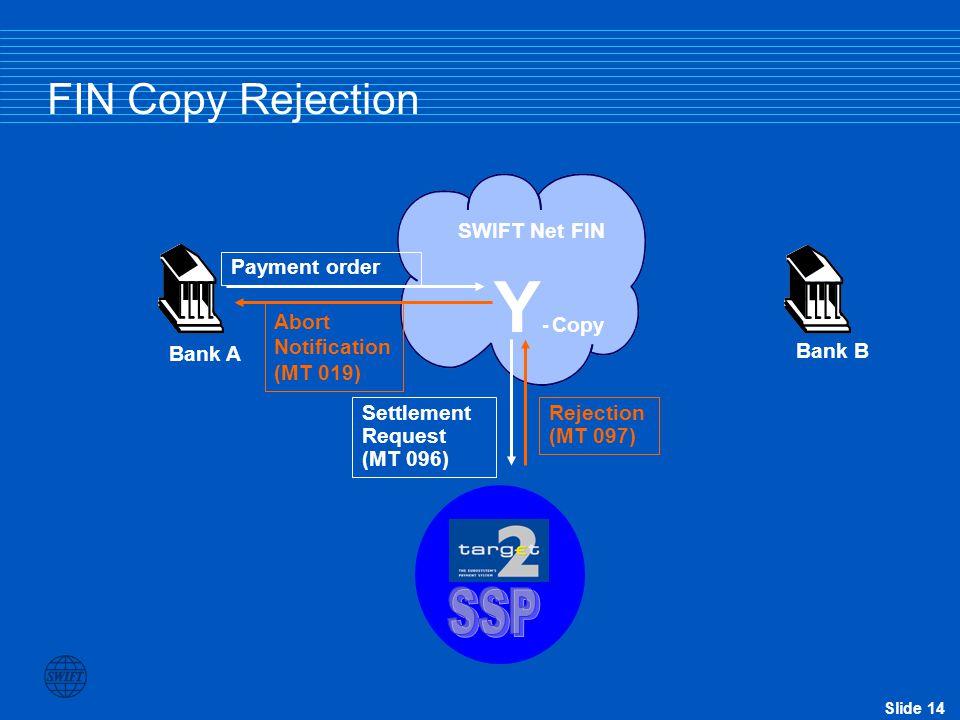 Slide 14 Payment order Bank A Bank B Settlement Request (MT 096) Rejection (MT 097) Abort Notification (MT 019) FIN Copy Rejection Y - Copy SWIFT Net FIN