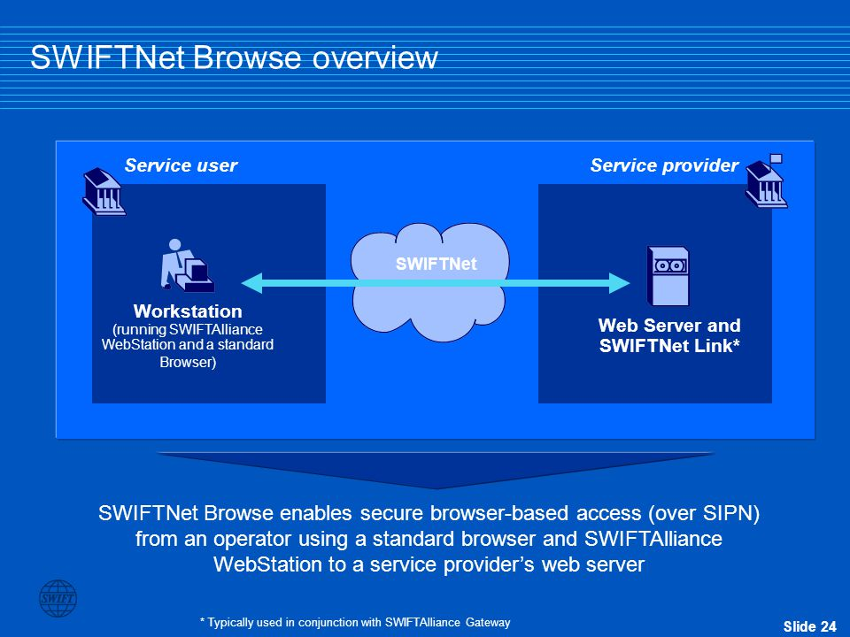 Slide 24 SWIFTNet Browse overview Service user Workstation (running SWIFTAlliance WebStation and a standard Browser) Web Server and SWIFTNet Link* Service provider SWIFTNet Browse enables secure browser-based access (over SIPN) from an operator using a standard browser and SWIFTAlliance WebStation to a service provider's web server SWIFTNet * Typically used in conjunction with SWIFTAlliance Gateway
