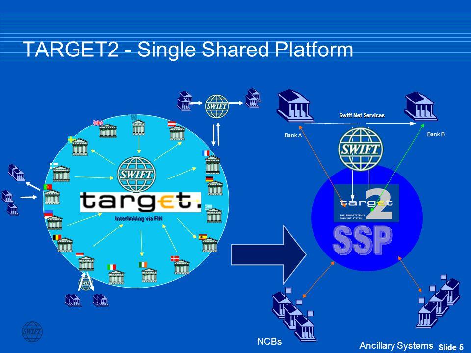 Slide 5 TARGET2 - Single Shared Platform Interlinking via FIN Bank A Bank B Swift Net Services NCBs Ancillary Systems