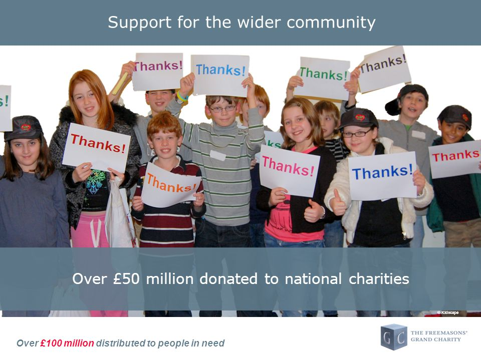 Over £100 million distributed to people in need Support for the wider community © Kidscape Over £50 million donated to national charities