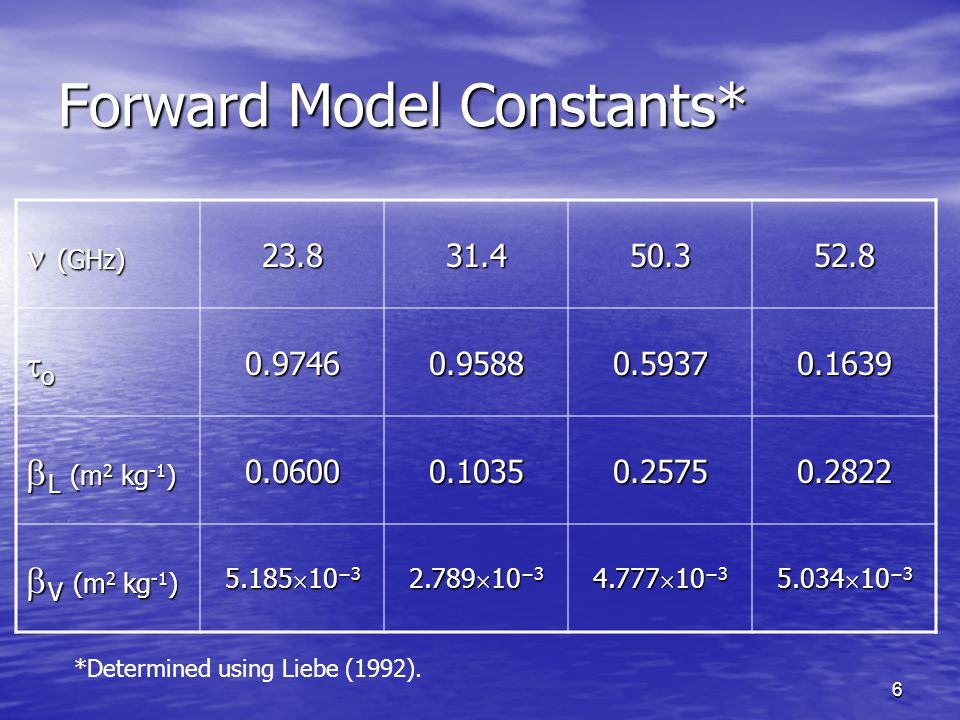 6 Forward Model Constants* (GHz) (GHz)23.831.450.352.8 oooo0.97460.95880.59370.1639  L (m 2 kg -1 ) 0.06000.10350.25750.2822  V (m 2 kg -1 ) 5.185  10 −3 2.789  10 −3 4.777  10 −3 5.034  10 −3 *Determined using Liebe (1992).