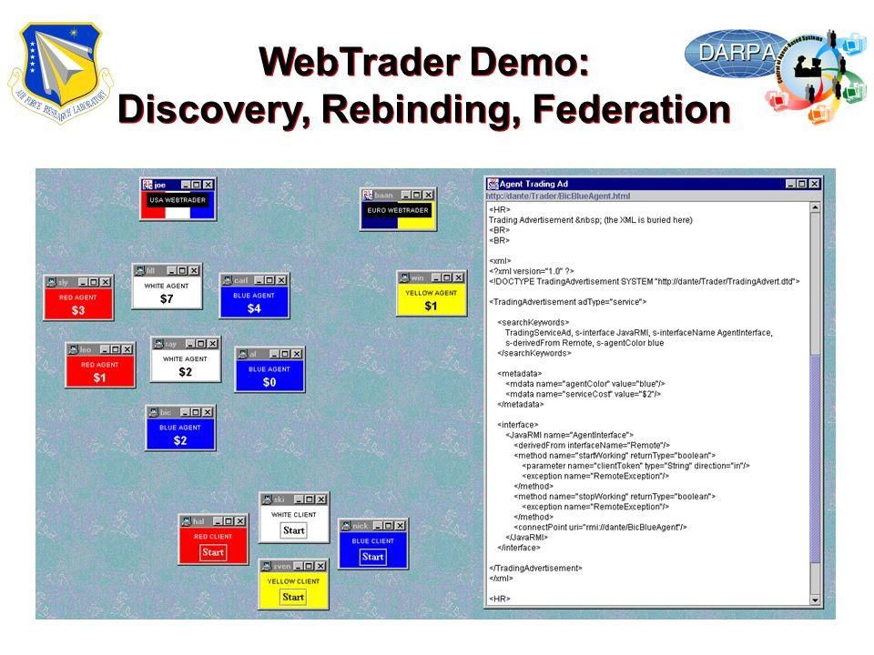 WebTrader Demo: Discovery, Rebinding, Federation