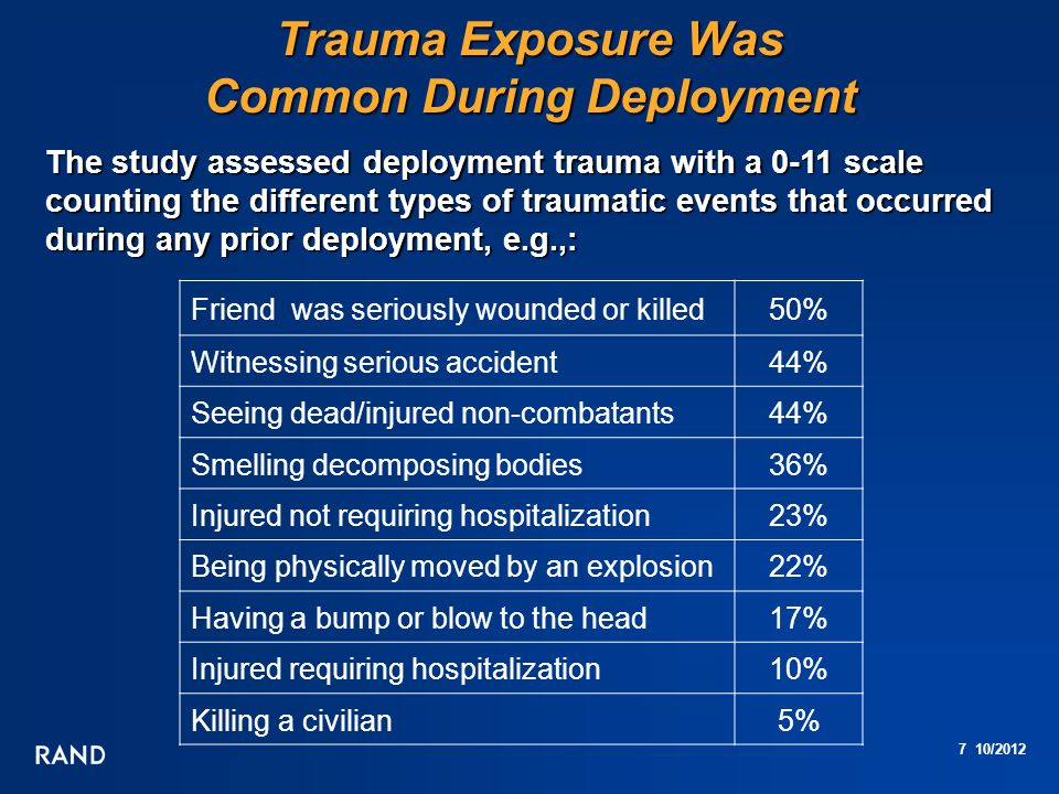 7 10/2012 Trauma Exposure Was Common During Deployment The study assessed deployment trauma with a 0-11 scale counting the different types of traumatic events that occurred during any prior deployment, e.g.,: Friend was seriously wounded or killed50% Witnessing serious accident44% Seeing dead/injured non-combatants44% Smelling decomposing bodies36% Injured not requiring hospitalization23% Being physically moved by an explosion22% Having a bump or blow to the head17% Injured requiring hospitalization10% Killing a civilian5%