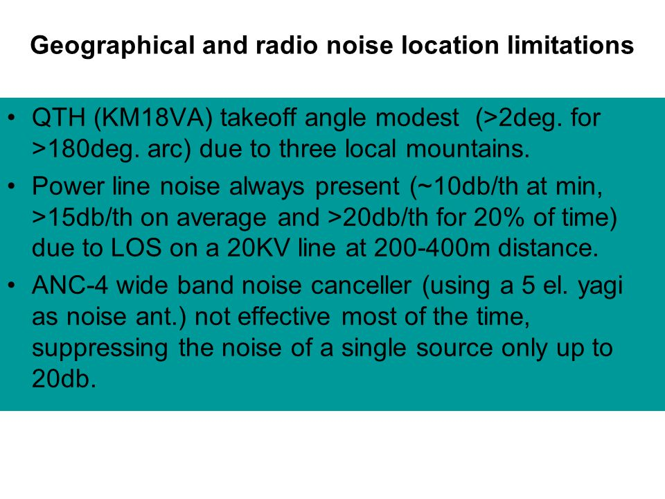 Geographical and radio noise location limitations QTH (KM18VA) takeoff angle modest (>2deg.