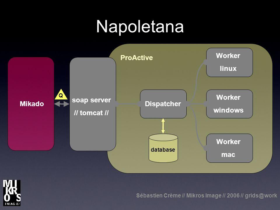 Sébastien Crème // Mikros Image // 2006 // grids@work Napoletana soap server // tomcat // Dispatcher Worker linux Worker windows Worker mac ProActive database Mikado Q