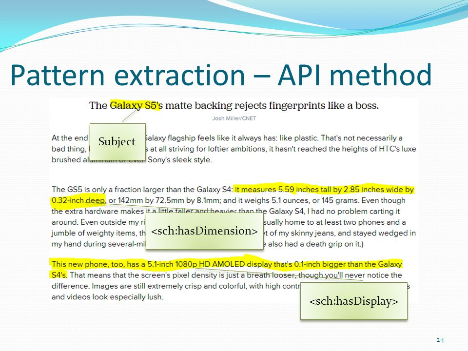 Pattern extraction – API method 24 Subject