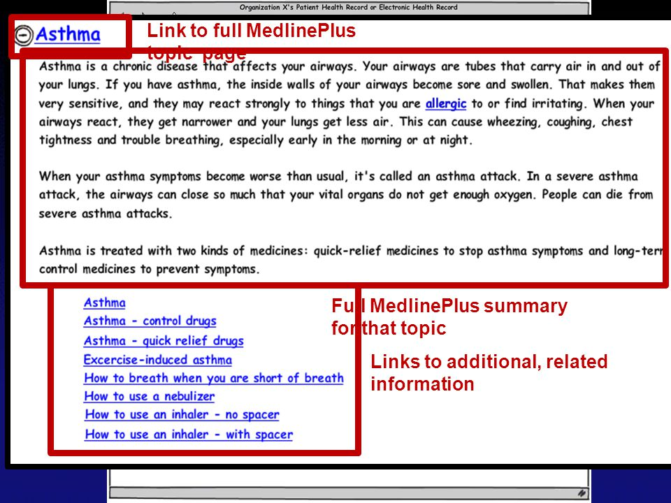 Link to full MedlinePlus topic page Full MedlinePlus summary for that topic Links to additional, related information