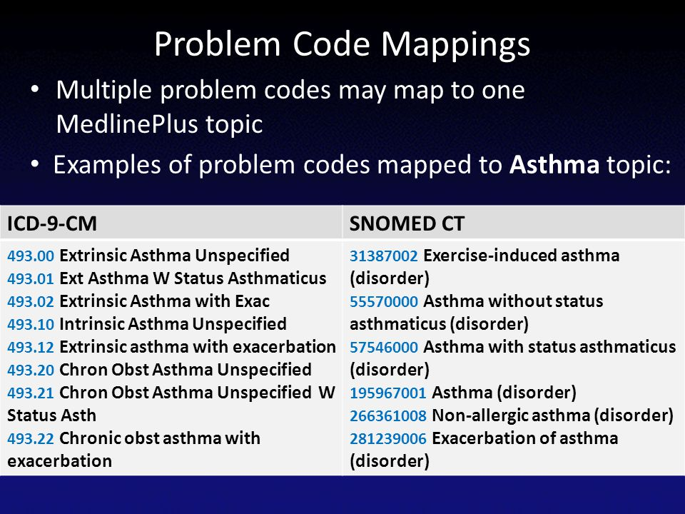 Problem Code Mappings Multiple problem codes may map to one MedlinePlus topic ICD-9-CMSNOMED CT 493.00 Extrinsic Asthma Unspecified 493.01 Ext Asthma