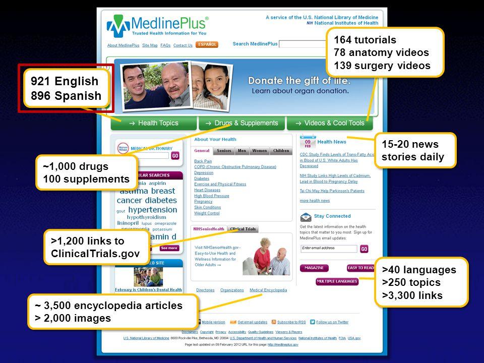 ~1,000 drugs 100 supplements ~1,000 drugs 100 supplements 164 tutorials 78 anatomy videos 139 surgery videos 164 tutorials 78 anatomy videos 139 surge