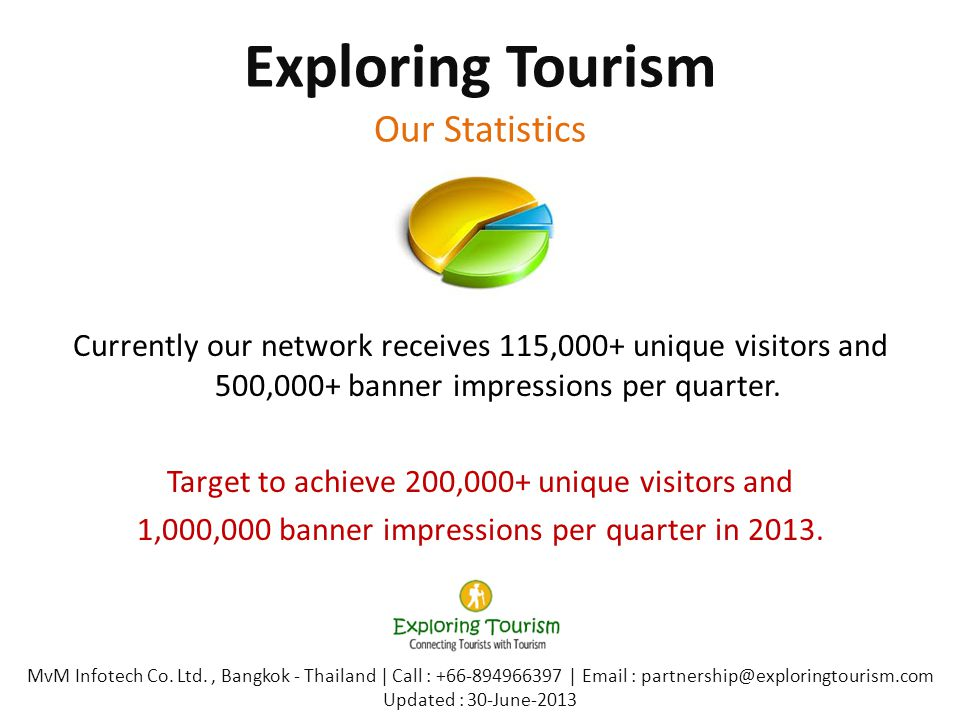 Exploring Tourism Our Statistics Currently our network receives 115,000+ unique visitors and 500,000+ banner impressions per quarter. Target to achiev