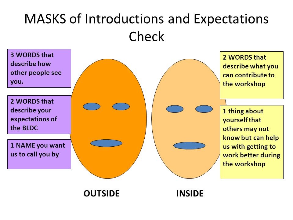 MASKS of Introductions and Expectations Check OUTSIDEINSIDE 3 WORDS that describe how other people see you.