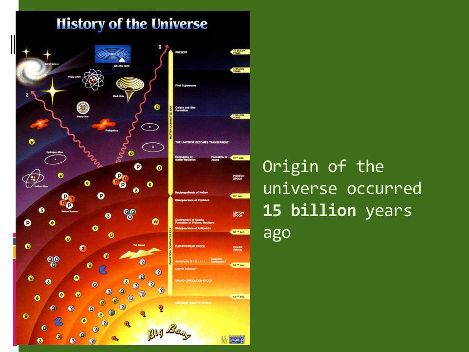 Origin of nucleus & ER