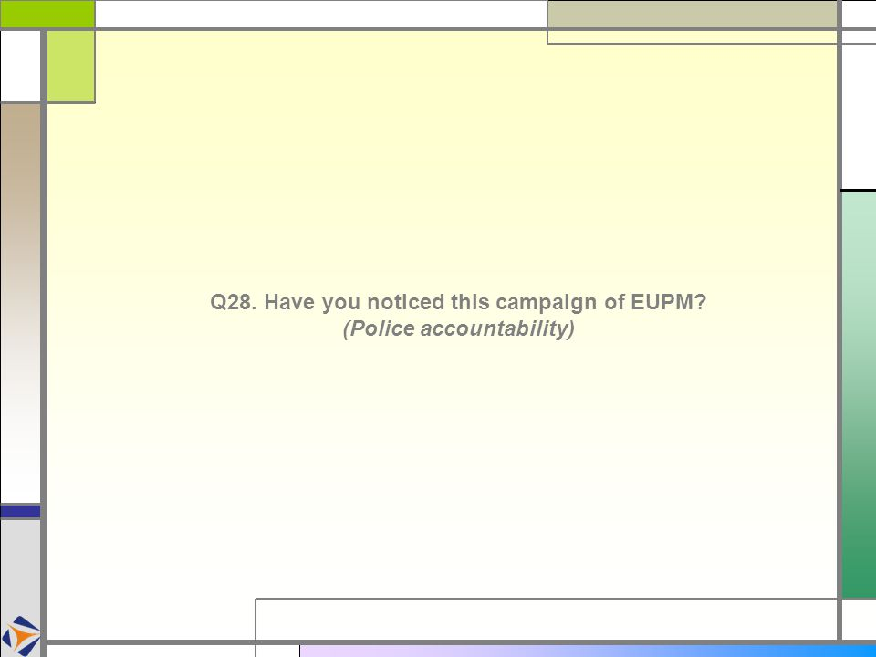 Q28. Have you noticed this campaign of EUPM (Police accountability)