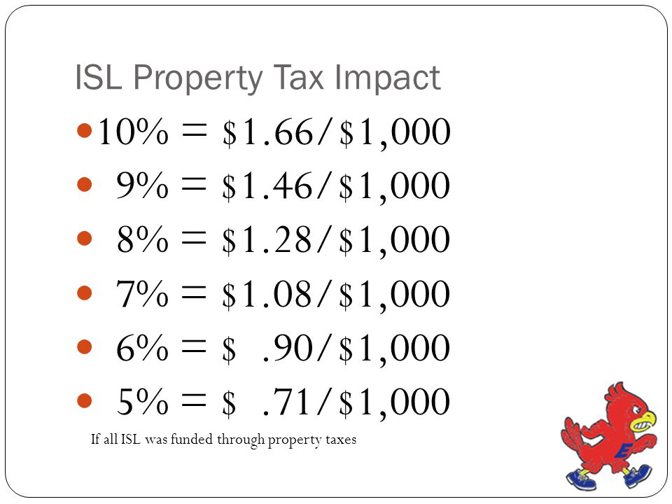ISL Property Tax Impact 10% = $1.66/$1,000 9% = $1.46/$1,000 8% = $1.28/$1,000 7% = $1.08/$1,000 6% = $.90/$1,000 5% = $.71/$1,000 If all ISL was funded through property taxes