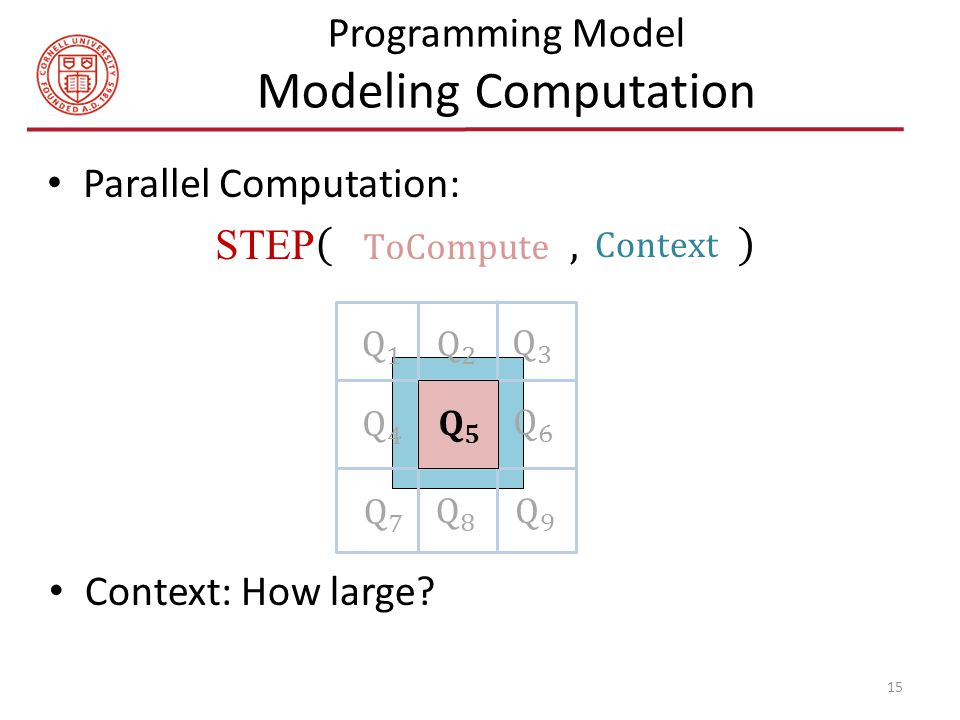 Programming Model Modeling Computation 15 Context: How large