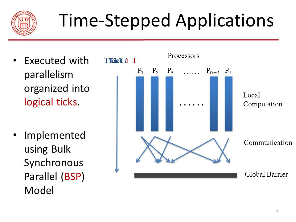 Time-Stepped Applications Executed with parallelism organized into logical ticks.
