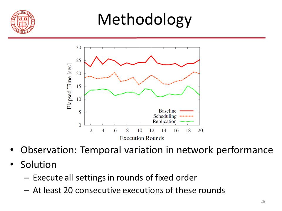 Methodology 28 Observation: Temporal variation in network performance Solution – Execute all settings in rounds of fixed order – At least 20 consecutive executions of these rounds