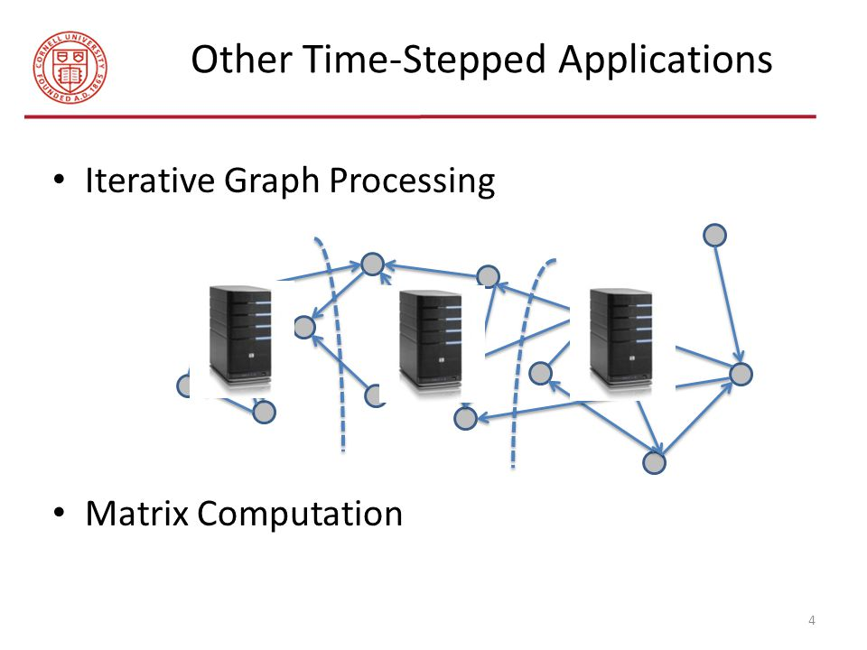 4 Other Time-Stepped Applications Iterative Graph Processing Matrix Computation