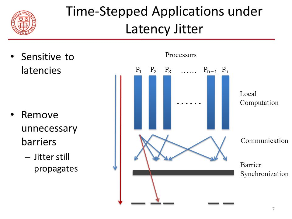 Time-Stepped Applications under Latency Jitter Sensitive to latencies Remove unnecessary barriers – Jitter still propagates 7 Processors Local Computation …… Communication Barrier Synchronization