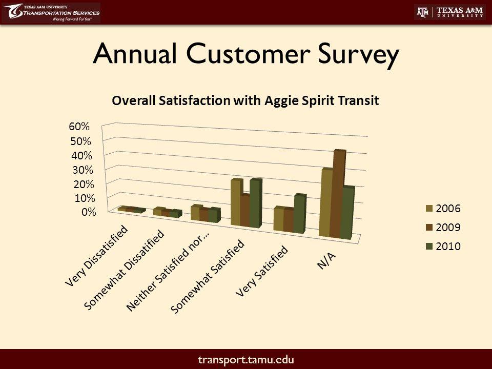 transport.tamu.edu Annual Customer Survey