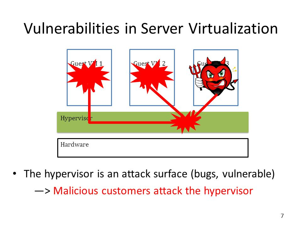 Guest VM 2Guest VM 3 Hardware Hypervisor Guest VM 1 Vulnerabilities in Server Virtualization The hypervisor is an attack surface (bugs, vulnerable) ―> Malicious customers attack the hypervisor 7