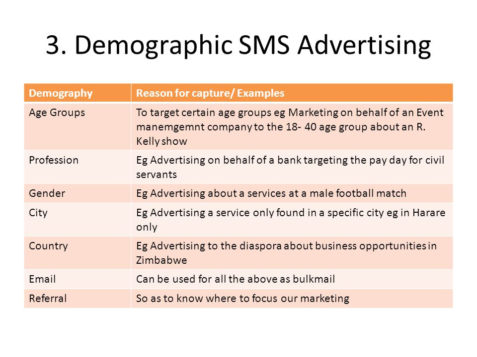 3. Demographic SMS Advertising DemographyReason for capture/ Examples Age GroupsTo target certain age groups eg Marketing on behalf of an Event manemg