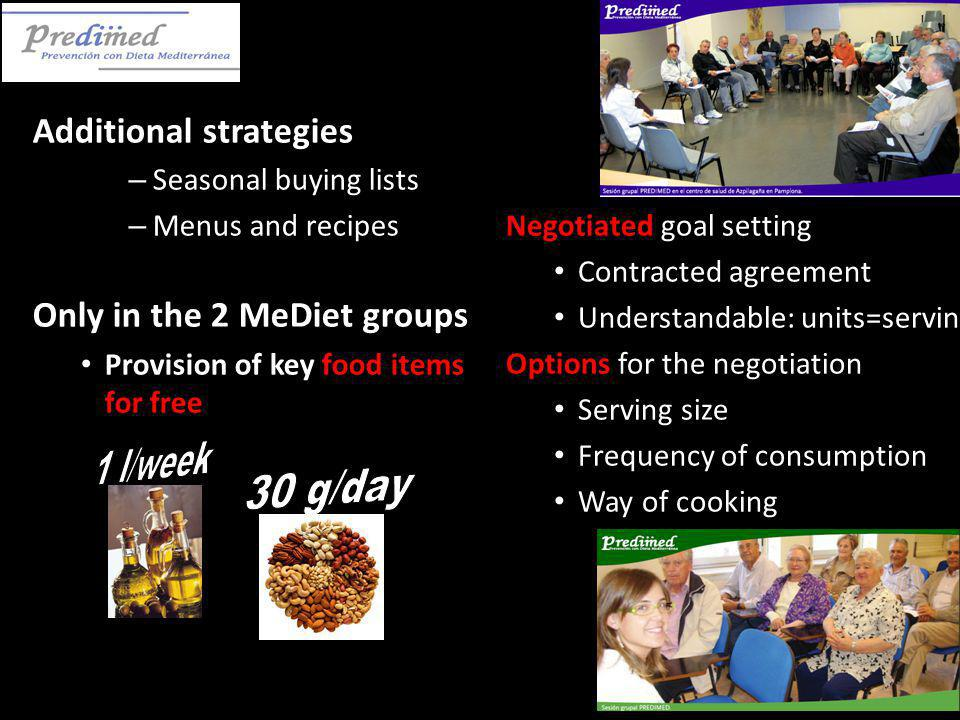 Additional strategies – Seasonal buying lists – Menus and recipes Only in the 2 MeDiet groups Provision of key food items for free Negotiated goal set